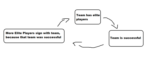 NBA-Dynasty-graph